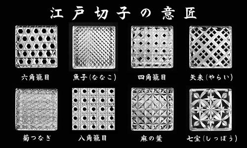 江戸切子の紋
